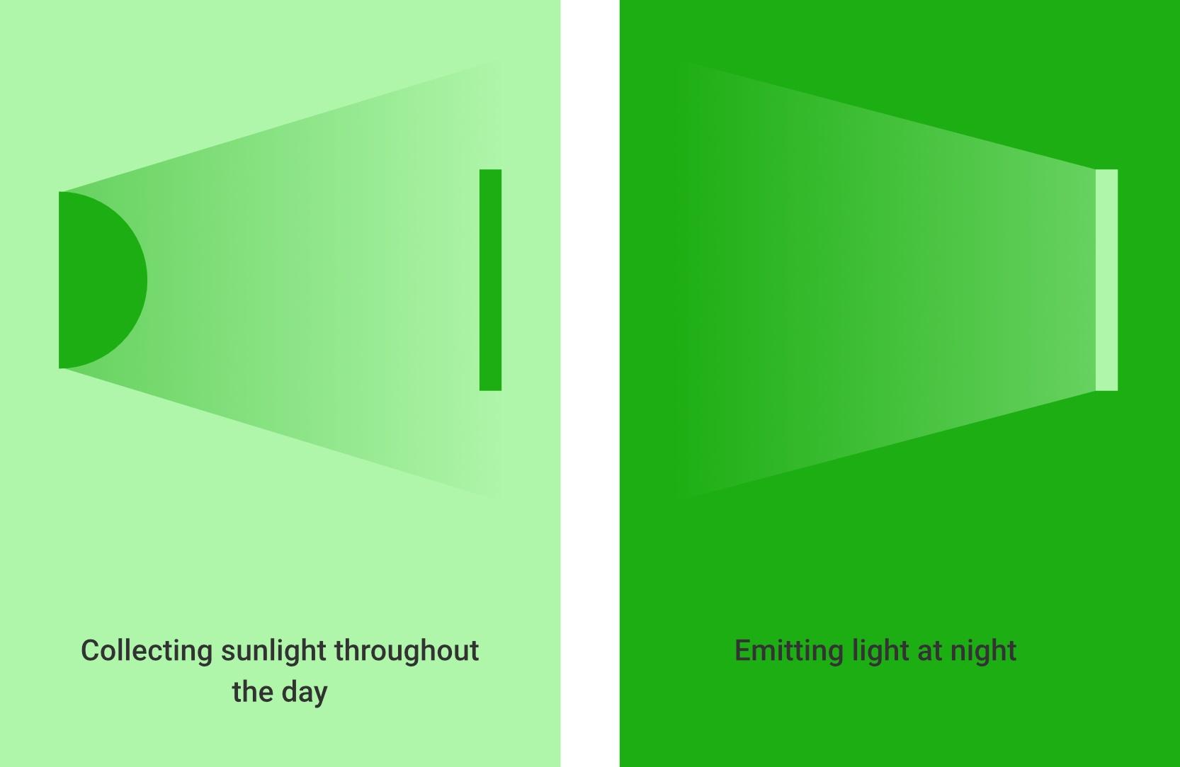 Phosphorescence illustration